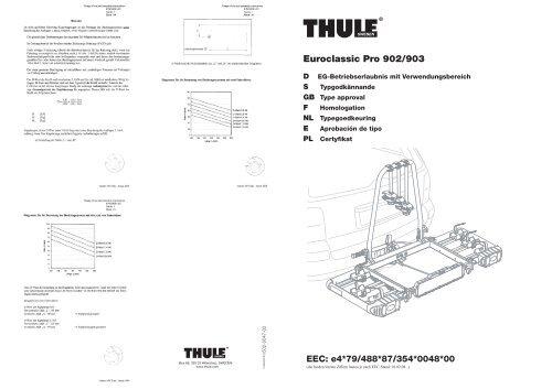 euroclassic pro 902 903. Black Bedroom Furniture Sets. Home Design Ideas