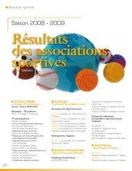 Saison 2008 - 2009