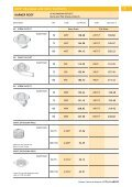 Harmer Roof Outlets & Deck Supports - NMBS - Page 7