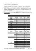 Cahier des Charges 2010 - Portes-lès-Valence - Page 2