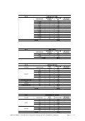 Cahier des Charges 2010 - Portes-lès-Valence - Page 6