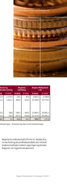 Sammendrag af Årsrapport 2010 - Region Midtjylland