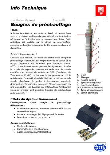 Bougies de préchauffage Info Technique - Auto-Tuto