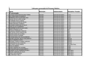9ª Lista para convocação - Secretaria da Educação