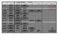 Spielplan aller TCH Mannschaften