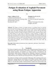 Fatigue Evaluation of Asphalt Pavement using Beam Fatigue ...