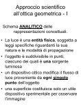 L'OTTICA - Page 7