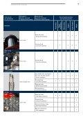english version (pdf, 1.10 MB) - Ugitech - Page 5