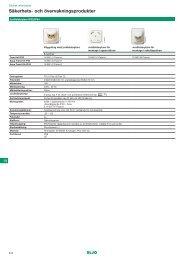 Säkerhets- och övervakningsprodukter
