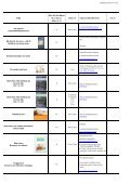 Informationsmaterial på BVC - Page 2