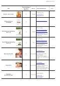 Informationsmaterial på BVC - Page 4