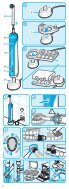 PROFESSIONAL CARE® - Oral-B - Page 2