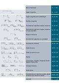 Игольчатые подшипники NTN - Page 3