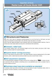 Radial-type LM Guide Model SSR - Linear Bearings
