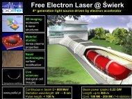 Free Electron Laser @ Świerk - Polfel