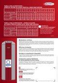 Prospetto pompa di calore ad acqua freatica - Heliotherm ... - Page 2