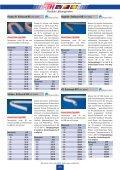 06 Technische Preisliste 2011 - Felderer - Page 6