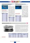 06 Technische Preisliste 2011 - Felderer - Page 7