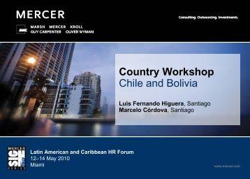 Chile and Bolivia (PDF) - Mercer Signature Events