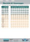 Gesamtübersicht Steuerungen für Asynchronmotore - Atech ... - Seite 5