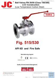 Model 515-530 ASME 150-300 Class Floating 2 Piece Full Bore Ball ...