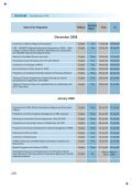 Forthcoming Programmes - CAB - Page 2