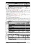 Cenrādis pakalpojumiem un operācijām latos un ... - Hipotēku banka - Page 7