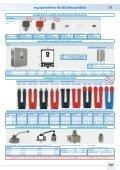 11 equipamiento de altisima presión ST-3600 - Page 7