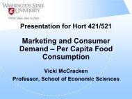 Marketing and Consumer Demand – Per Capita Food Consumption