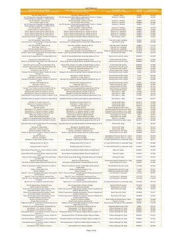 Neapmaksājamo medikamentu saraksts - Baltikums