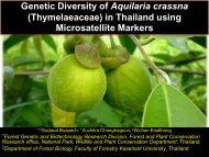 Genetic Diversity of Aquilaria crassna - APAFRI-Asia Pacific ...