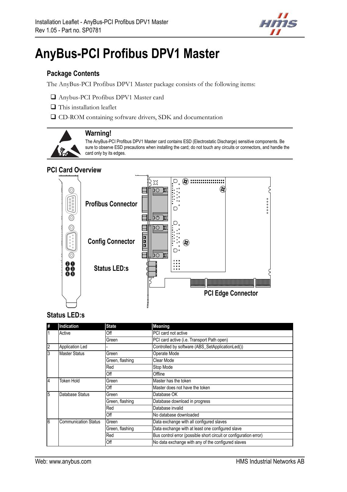 Auma Motorised Valve Wiring Diagram Solutions Triac