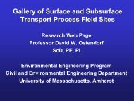 Gallery: Surface and Subsurface Transport Process Field Sites