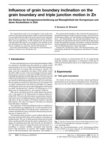 Influence of grain boundary inclination on the grain boundary and ...