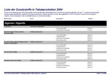Liste der Zusatzstoffe in Tabakprodukten 2004