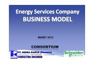 Energy Services Company Business Model - IESR