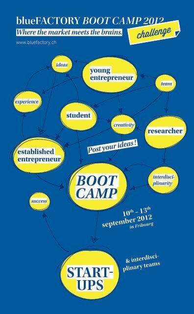 Challenge Brochure - Institute for Entrepreneurship