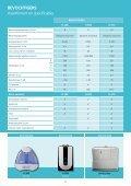 Alles voor het juiste klimAAt in huis - Zibro - Page 7