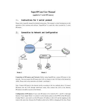 SuperIPCam User Manual_V series.pdf - Index of