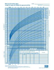Clinical Growth Charts - Centers for Disease Control and Prevention