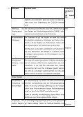 An alle Clearingcenter per E-mail ATLAS – Info 5566/09 O ... - KIS - Seite 4
