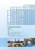 Soluzioni in acciaio Inox per un'elevata resistenza alla ... - Ugitech - Page 2