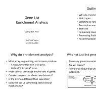 Gene List Enrichment Analysis