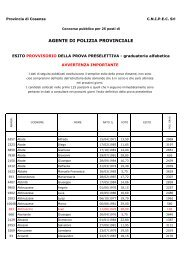 Esito prova preselettiva Alfabetica - Provincia di Cosenza