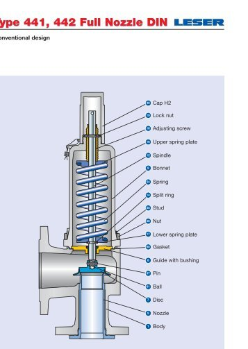Bill of materials Type 441, 442 Full Nozzle DIN - Leser