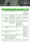 Independent Monitoring: A Practical Manual - Page 7