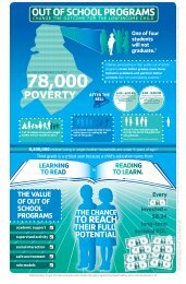 OUT OF SCHOOL PROGRAMS - YMCA of Greater Charlotte