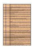 DELIBERE DI G - Comune di Chiusa Sclafani - Page 2