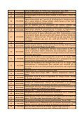 DELIBERE DI G - Comune di Chiusa Sclafani - Page 3