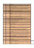 DELIBERE DI G - Comune di Chiusa Sclafani - Page 4